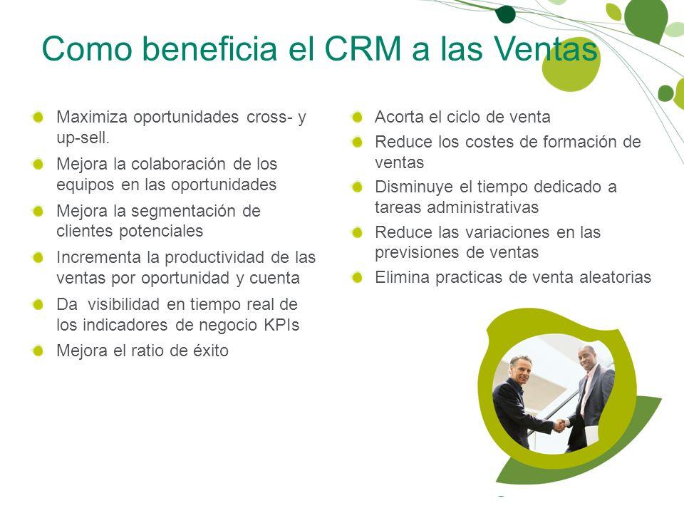 Como beneficia el CRM a las Ventas Acorta el ciclo de venta Reduce los costes de formación de ventas Disminuye el tiempo dedicado a tareas administrat
