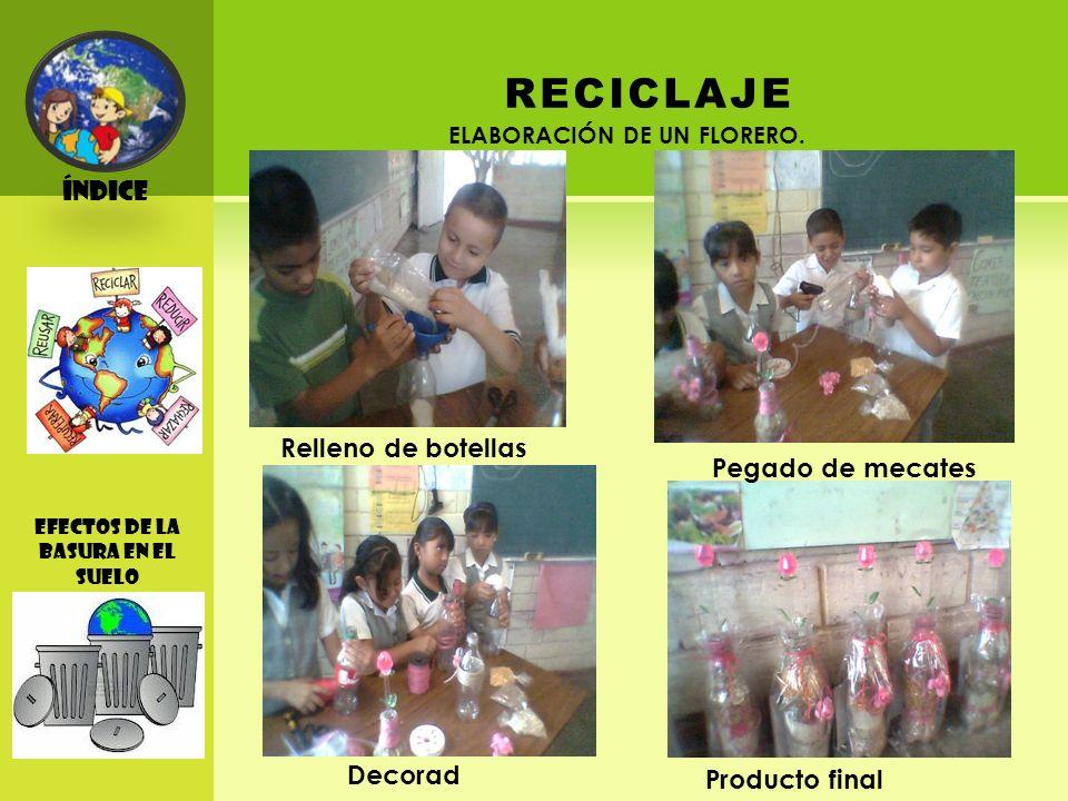 Índice RECICLAJE efectos de la basura EN EL SUELO SUELO Los alumnos elaboraron algunas manualidades con reciclado de papel periódico, logrando así des