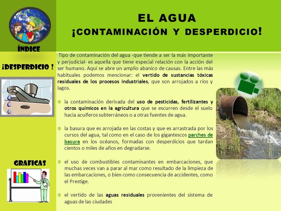 Índice ¿c0mo cuidar el medio ambiente ?c0mo GRAFICA PROBLEMÁTICAS EN NUESTRA COMUNIDAD efectosefectos de la basura EN EL SUELO