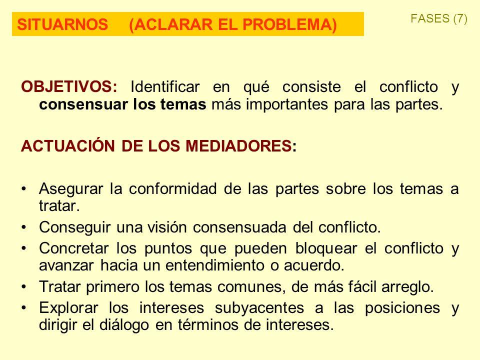 OBJETIVOS: Identificar en qué consiste el conflicto y consensuar los temas más importantes para las partes. ACTUACIÓN DE LOS MEDIADORES: Asegurar la c