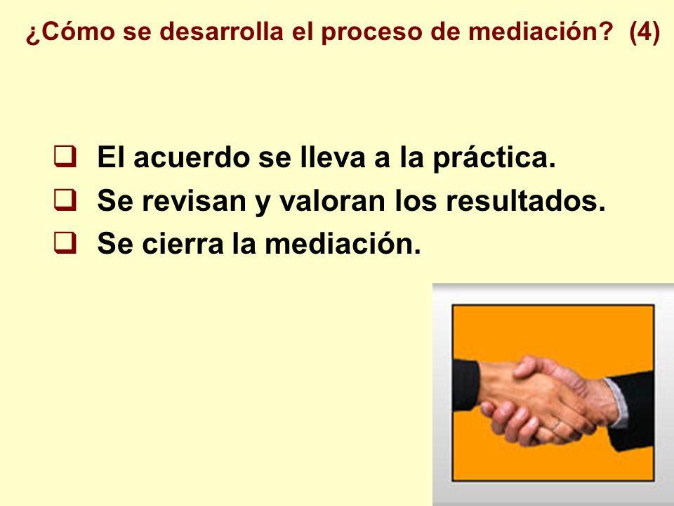 El acuerdo se lleva a la práctica. Se revisan y valoran los resultados. Se cierra la mediación. ¿Cómo se desarrolla el proceso de mediación? (4)