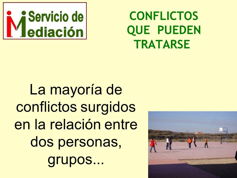 CONFLICTOS QUE PUEDEN TRATARSE La mayoría de conflictos surgidos en la relación entre dos personas, grupos...