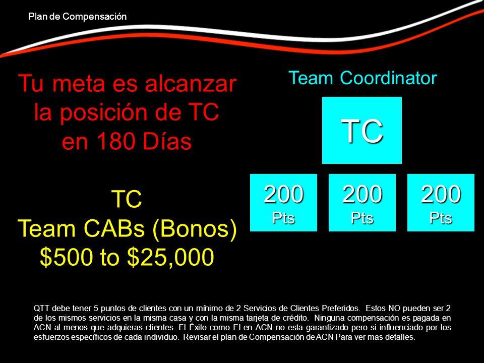TC 200Pts200Pts200Pts Team Coordinator Plan de Compensación QTT debe tener 5 puntos de clientes con un mínimo de 2 Servicios de Clientes Preferidos.