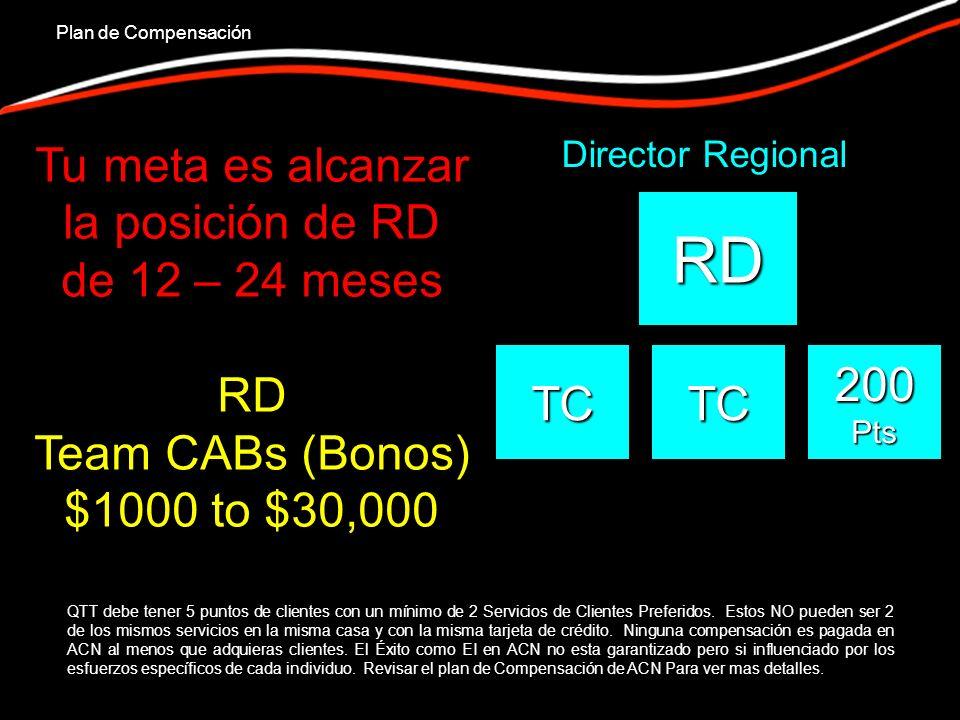 RD TC200PtsTC Director Regional Plan de Compensación QTT debe tener 5 puntos de clientes con un mínimo de 2 Servicios de Clientes Preferidos.