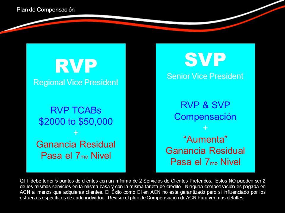 RVP Regional Vice President RVP TCABs $2000 to $50,000 + Ganancia Residual Pasa el 7 mo Nivel SVP Senior Vice President RVP & SVP Compensación + Aumenta Ganancia Residual Pasa el 7 mo Nivel Plan de Compensación QTT debe tener 5 puntos de clientes con un mínimo de 2 Servicios de Clientes Preferidos.