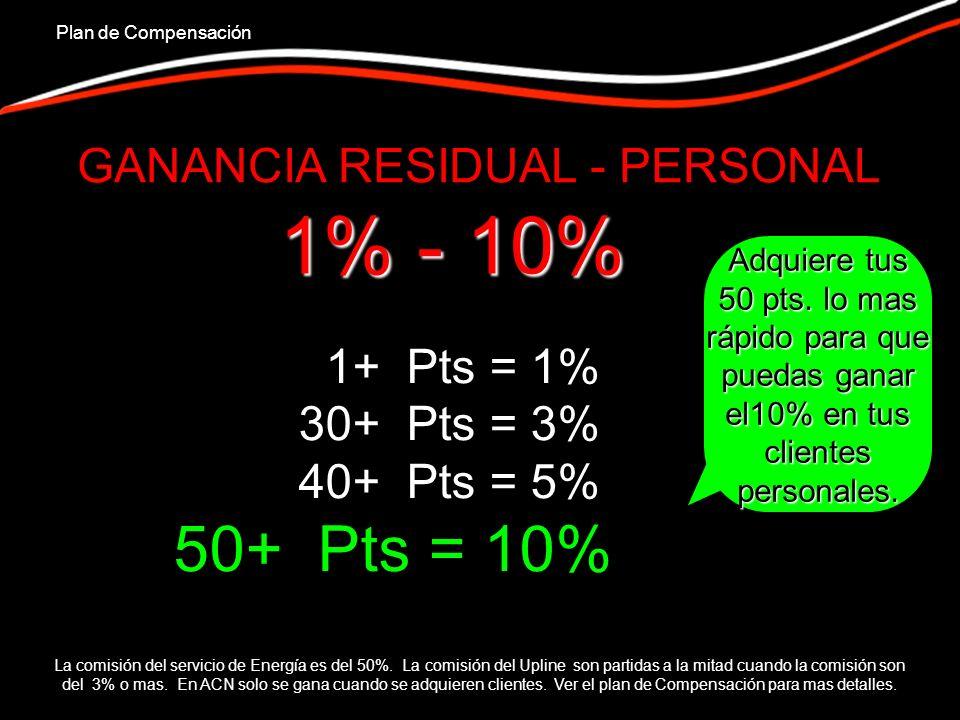 GANANCIA RESIDUAL - PERSONAL 1% - 10% 1+ Pts = 1% 30+ Pts = 3% 40+ Pts = 5% 50+ Pts = 10% La comisión del servicio de Energía es del 50%.