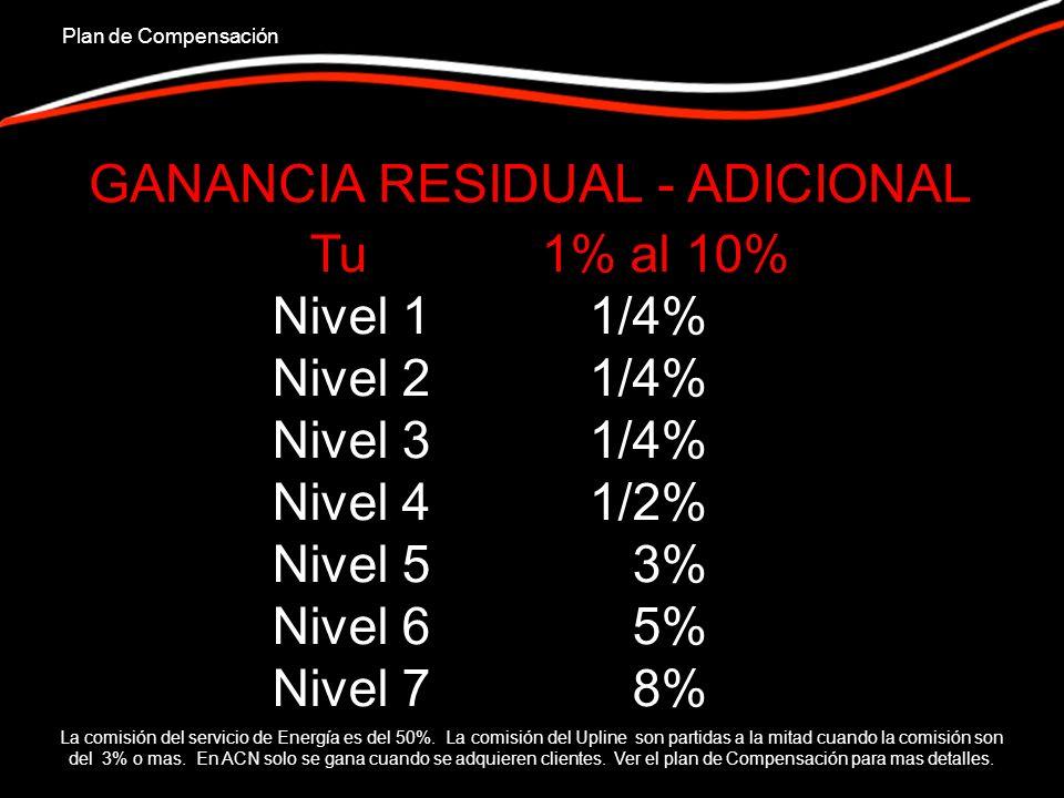 GANANCIA RESIDUAL - ADICIONAL Tu 1% al 10% Nivel 1 1/4% Nivel 2 1/4% Nivel 3 1/4% Nivel 4 1/2% Nivel 5 3% Nivel 6 5% Nivel 7 8% Plan de Compensación La comisión del servicio de Energía es del 50%.