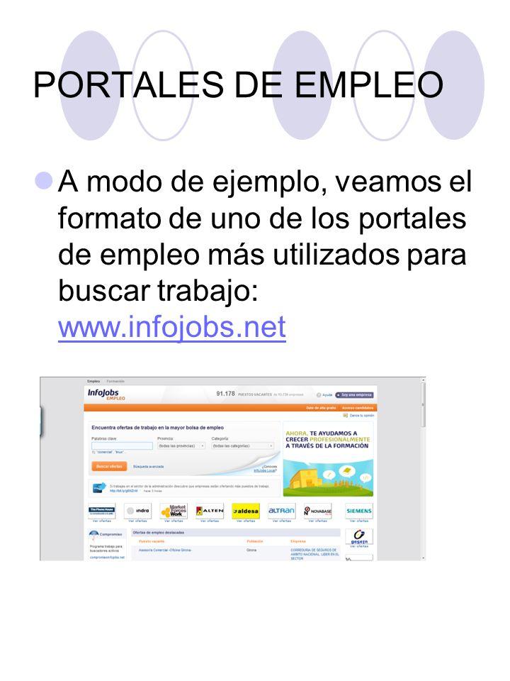 PORTALES DE EMPLEO A modo de ejemplo, veamos el formato de uno de los portales de empleo más utilizados para buscar trabajo: www.infojobs.net www.info