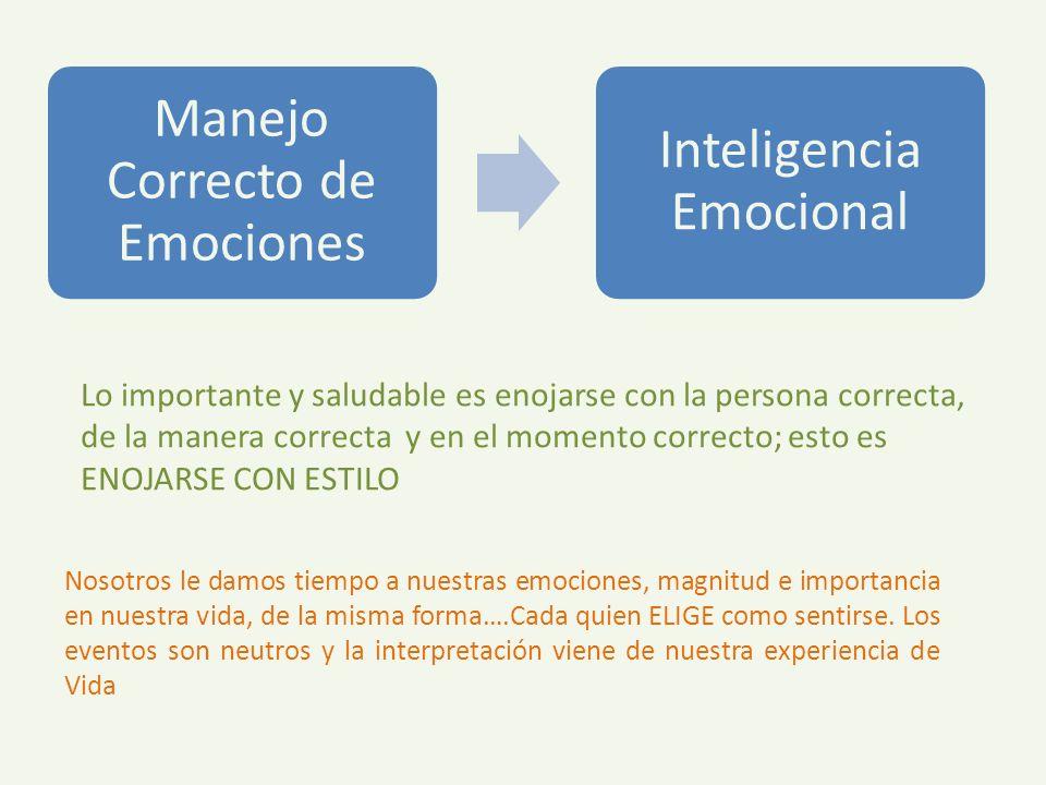 Manejo Correcto de Emociones Inteligencia Emocional Lo importante y saludable es enojarse con la persona correcta, de la manera correcta y en el momento correcto; esto es ENOJARSE CON ESTILO Nosotros le damos tiempo a nuestras emociones, magnitud e importancia en nuestra vida, de la misma forma….Cada quien ELIGE como sentirse.