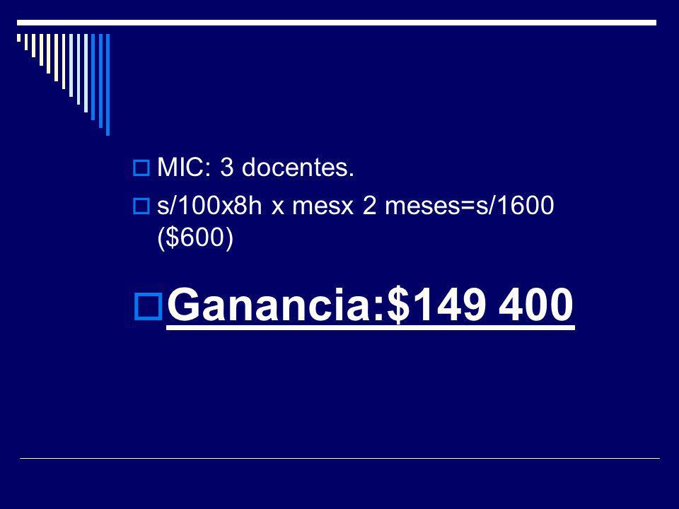 MIC: 3 docentes. s/100x8h x mesx 2 meses=s/1600 ($600) Ganancia:$149 400