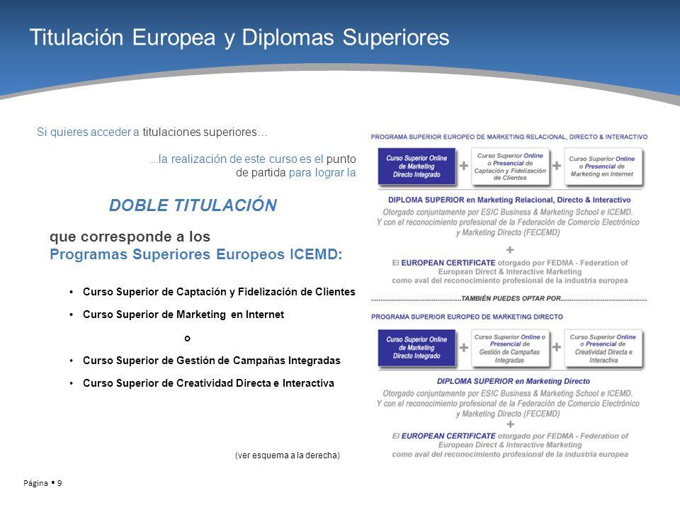 Página 9 Titulación Europea y Diplomas Superiores Curso Superior de Captación y Fidelización de Clientes Curso Superior de Marketing en Internet o Cur