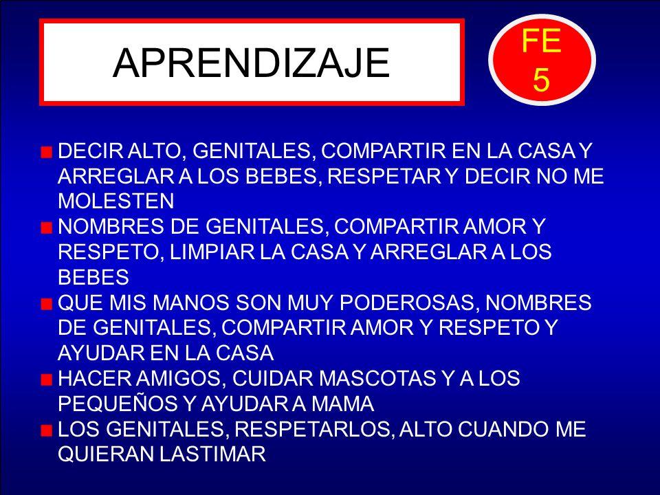 APRENDIZAJE FE 6 COMPARTIR, RESPETAR LOS GENITALES, DECIR ALTO Y SI ME PEGAN DECIRLE A MIS PAPAS RESPETAR LOS GENITALES Y AYUDAR A MAMA Y PAPA, SER AMIGOS DECIRLE A MAMA Y A PAPA LO QUE NOS PASA, AYUDARLOS LOS NOMBRES DEL CUERPO, AYUDAR EN CASA Y PONER UN ALTO SI ALGUIEN TE LASTIMA DECIRLE A TUS PAPAS, RESPETAR Y LOS NOMBRES DEL CUERPO AYUDAR A LOS PAPAS, NOMBRES DEL CUERPO, NO TOCAR PARTES QUE NO SON TUYAS Y NO DEBEMOS LASTIMAR A OTROS