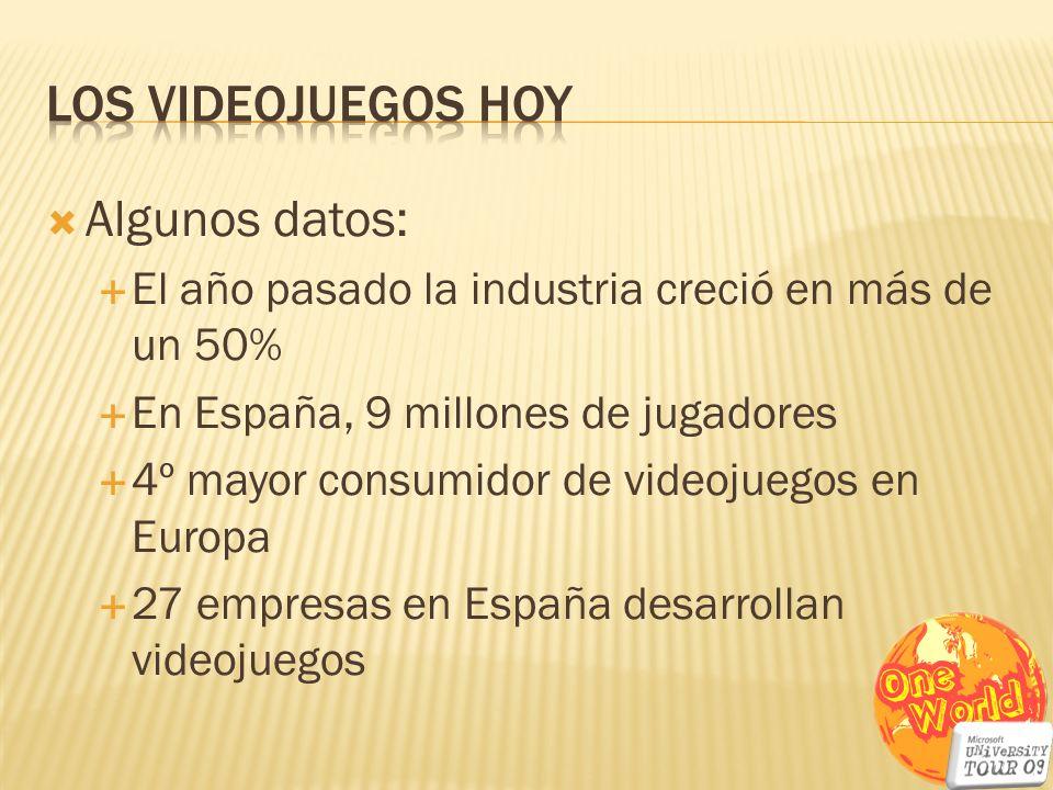 Algunos datos: El año pasado la industria creció en más de un 50% En España, 9 millones de jugadores 4º mayor consumidor de videojuegos en Europa 27 e
