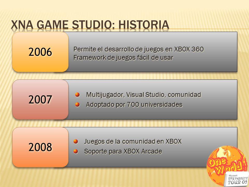 20062006 20072007 20082008 Permite el desarrollo de juegos en XBOX 360 Framework de juegos fácil de usar Multijugador, Visual Studio, comunidad Adopta