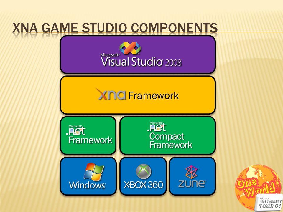 Framework Framework