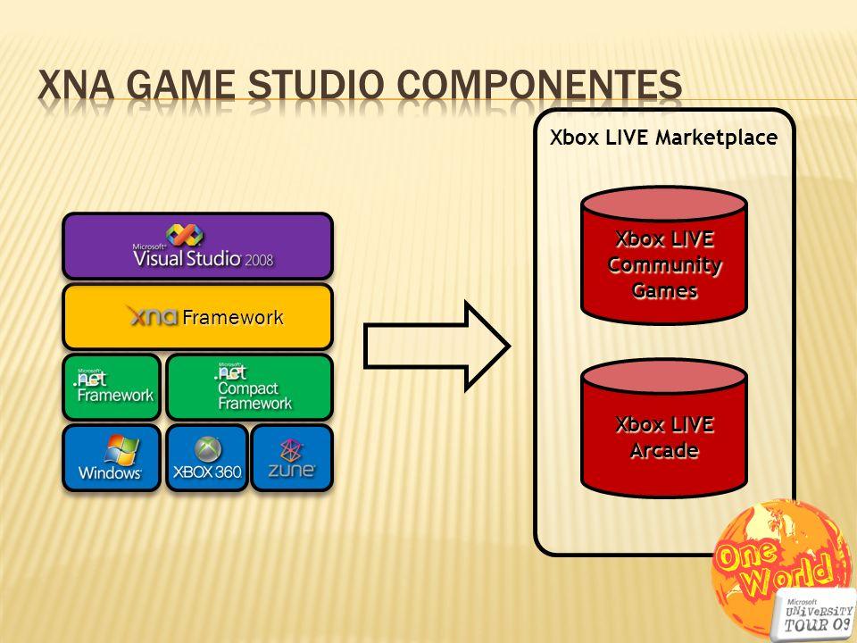 Xbox LIVE Marketplace Framework Framework Xbox LIVE CommunityGames Arcade