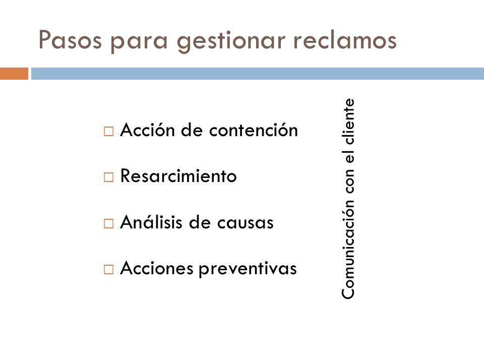 Pasos para gestionar reclamos Acción de contención Resarcimiento Análisis de causas Acciones preventivas Comunicación con el cliente