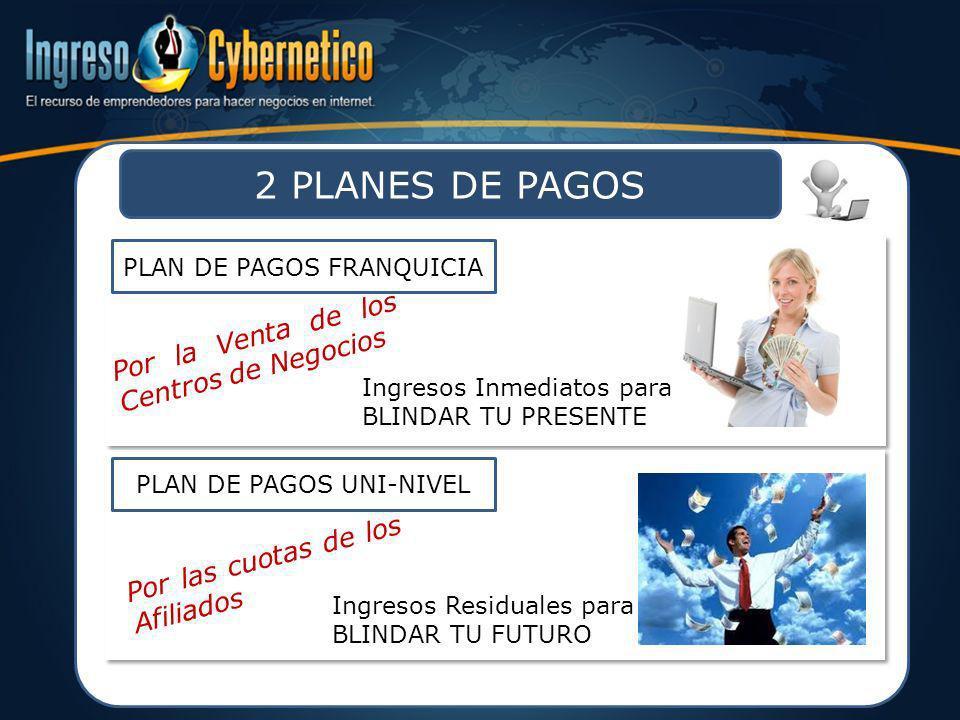 2 PLANES DE PAGOS PLAN DE PAGOS FRANQUICIA PLAN DE PAGOS UNI-NIVEL Por la Venta de los Centros de Negocios Por las cuotas de los Afiliados Ingresos In