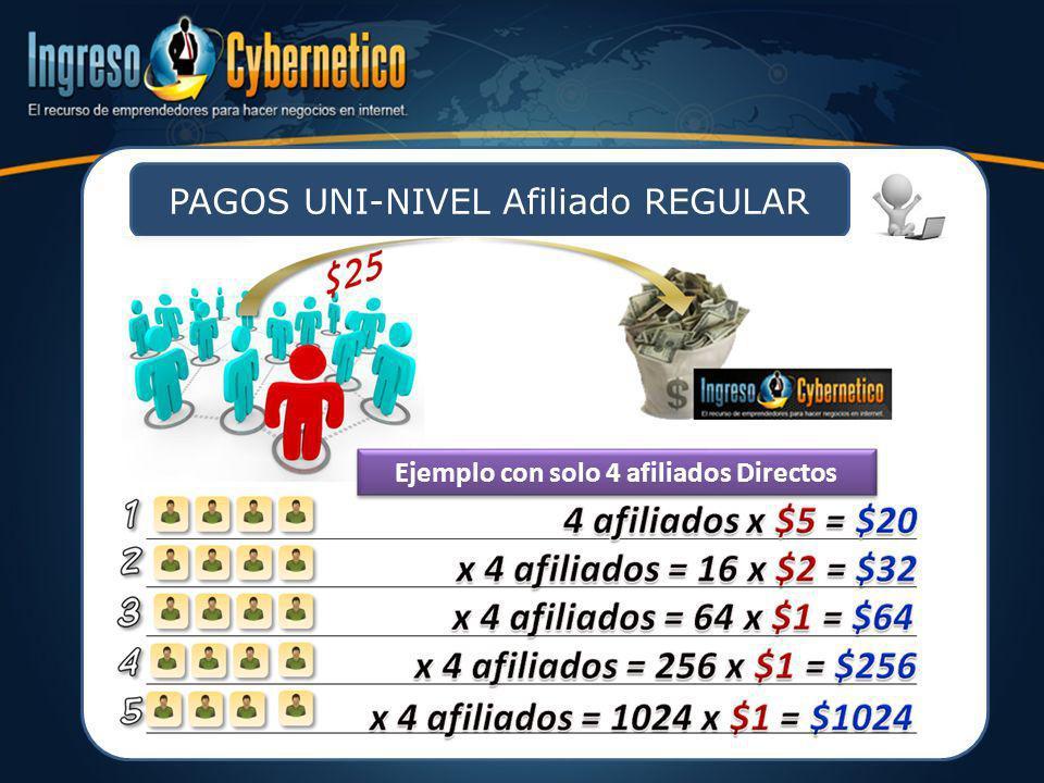 PAGOS UNI-NIVEL Afiliado REGULAR Ejemplo con solo 4 afiliados Directos