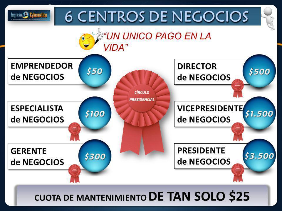 CUOTA DE MANTENIMIENTO DE TAN SOLO $25 EMPRENDEDOR de NEGOCIOS EMPRENDEDOR de NEGOCIOS DIRECTOR de NEGOCIOS DIRECTOR de NEGOCIOS ESPECIALISTA de NEGOC