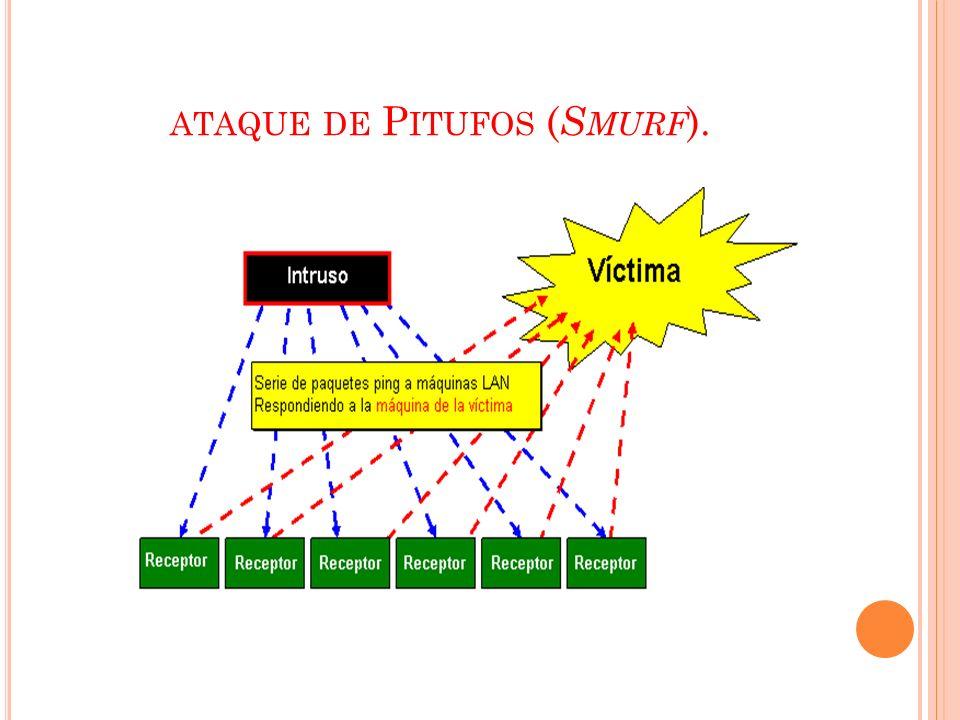 ATAQUE DE P ITUFOS ( S MURF ).