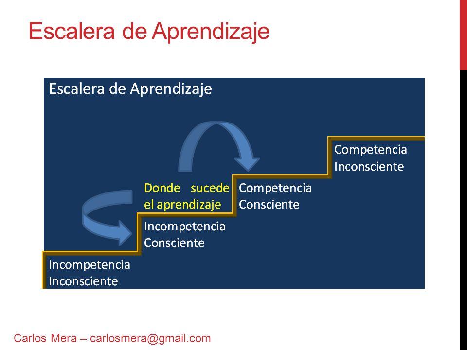 Escalera de Aprendizaje Carlos Mera – carlosmera@gmail.com