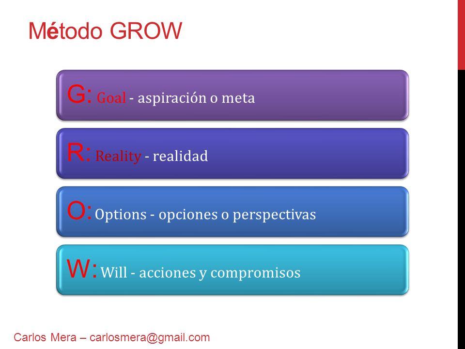 Método GROW G: Goal - aspiración o meta R: Reality - realidad O: Options - opciones o perspectivas W: Will - acciones y compromisos Carlos Mera – carl