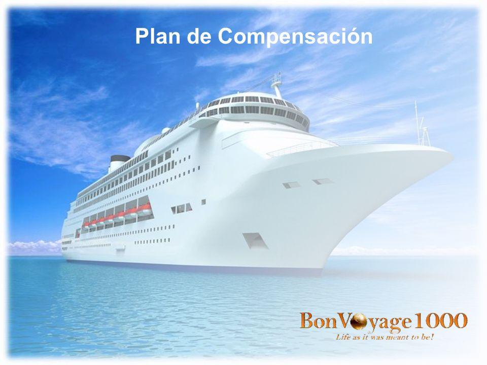 Ingresar a Bon Voyage1000 Tiene un costo Unico de 349,95 USD.