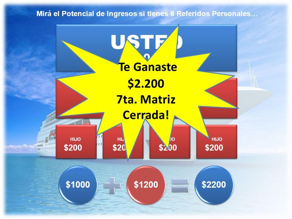 HIJO USTED Mirá el Potencial de Ingresos si tienes 6 Referidos Personales… $1000$1200$2200 $200 $1000 Te Ganaste $2.200 7ta.