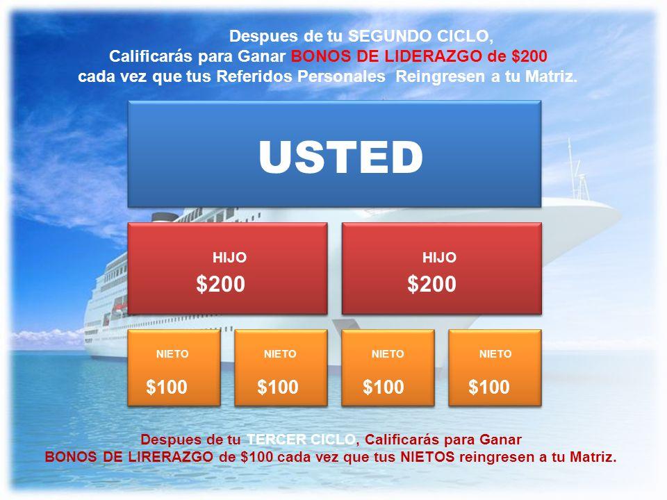HIJO AYUDA ARRIBA USTED También puedes Recibir AYUDA DE ARRIBA de tus UP-LINES o de tu DOWNLINE Te Ganaste $1.400 3era.