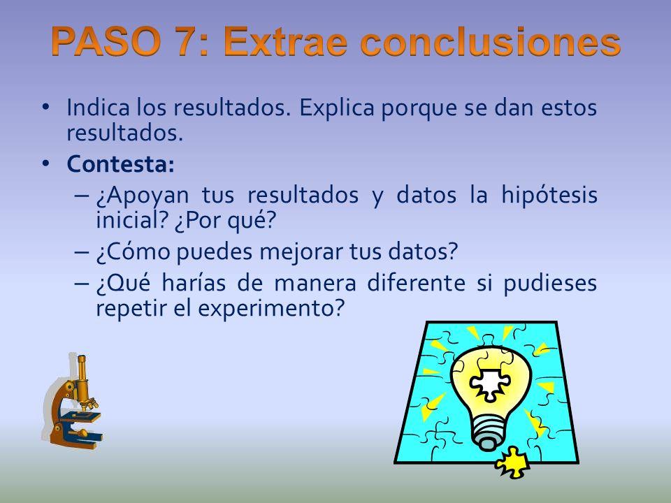 Indica los resultados. Explica porque se dan estos resultados. Contesta: – ¿Apoyan tus resultados y datos la hipótesis inicial? ¿Por qué? – ¿Cómo pued