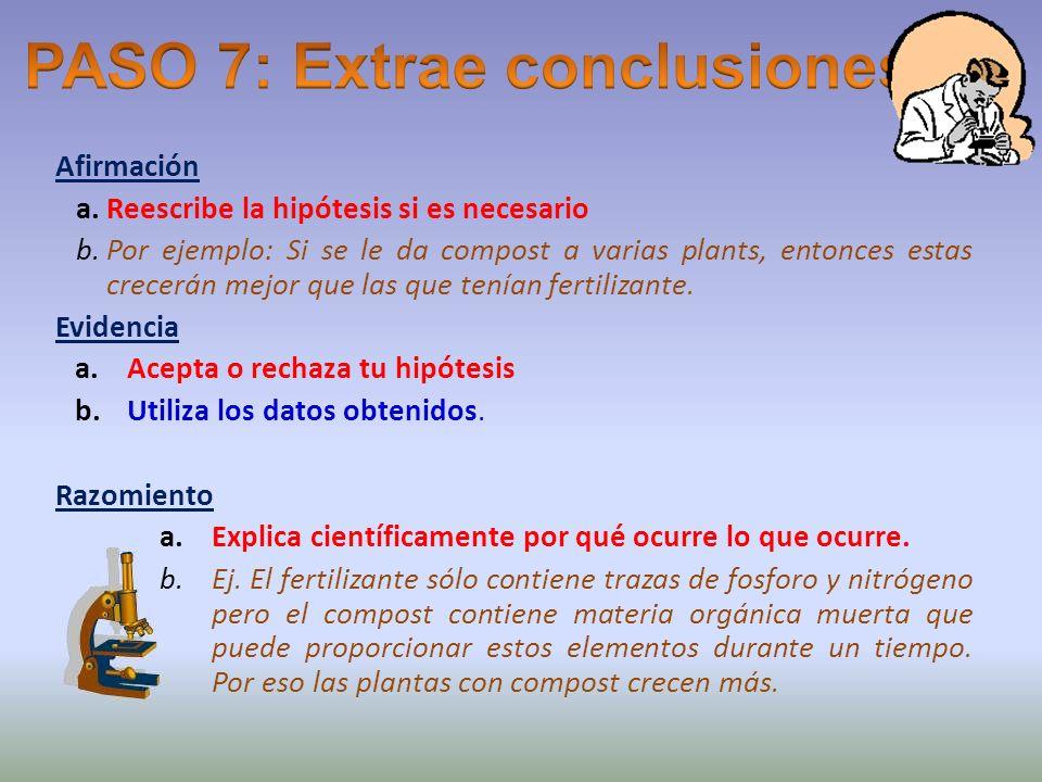Afirmación a.Reescribe la hipótesis si es necesario b.Por ejemplo: Si se le da compost a varias plants, entonces estas crecerán mejor que las que tení