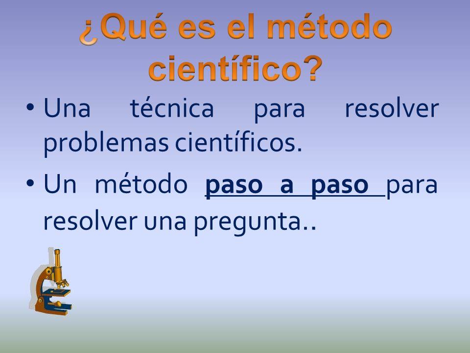 1.Observación 2. Responde una pregunta 3. Formula una hipótesis 4.