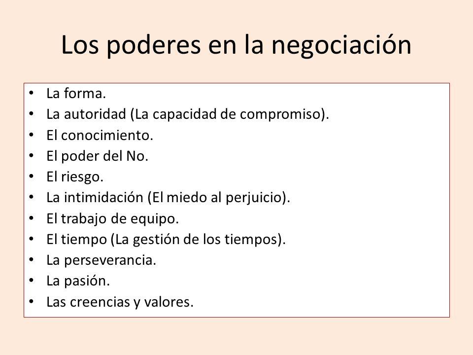 Los poderes en la negociación La forma. La autoridad (La capacidad de compromiso). El conocimiento. El poder del No. El riesgo. La intimidación (El mi