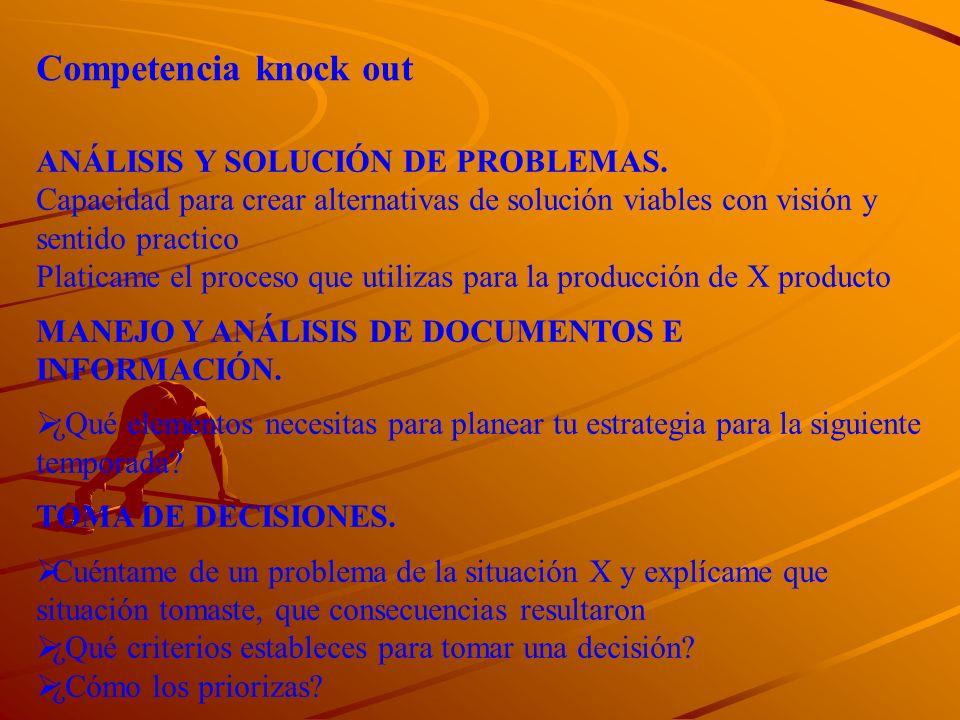 ANÁLISIS Y SOLUCIÓN DE PROBLEMAS. Capacidad para crear alternativas de solución viables con visión y sentido practico Platicame el proceso que utiliza