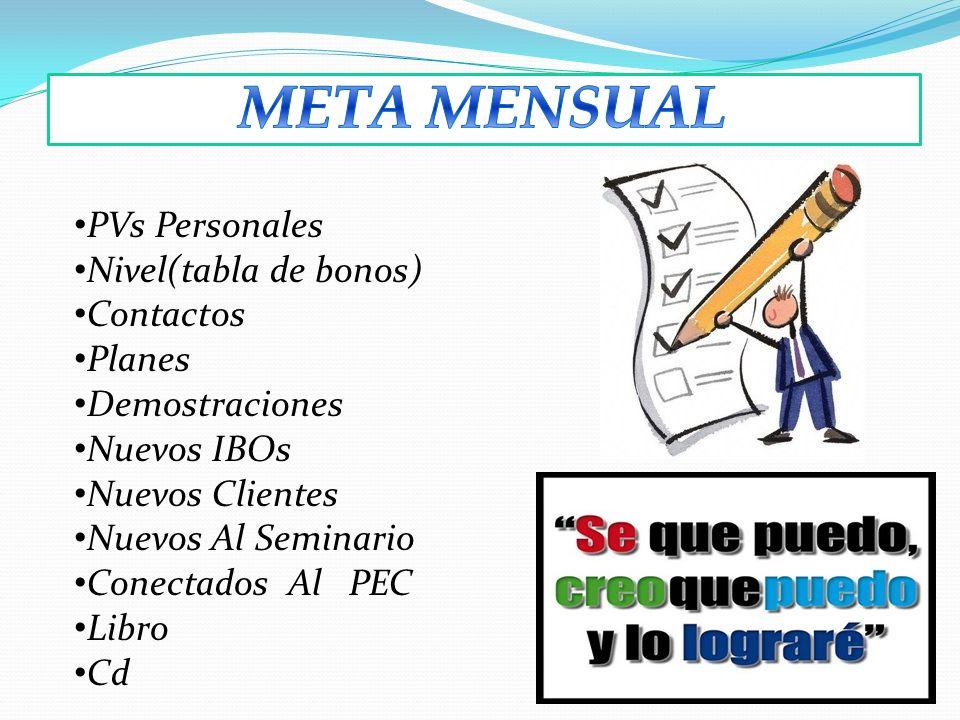 PACTAR LAS PRIMERAS 3 INAGURACIONES DE NEGOCIO.PACTAR LAS PRIMERAS 3 INAGURACIONES DE NEGOCIO.