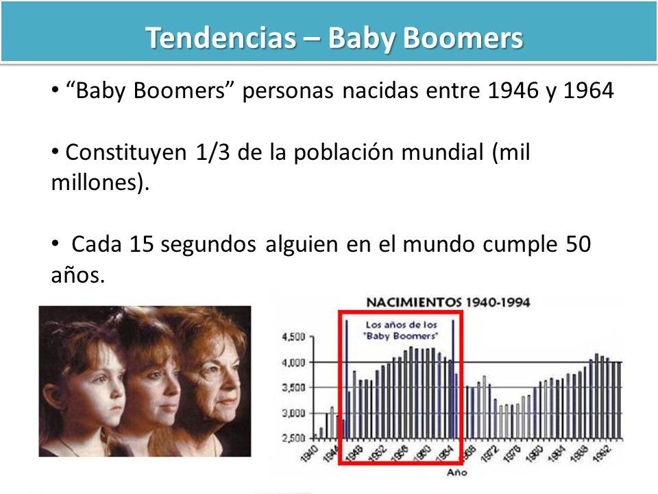 Tendencias – Baby Boomers Baby Boomers personas nacidas entre 1946 y 1964 Constituyen 1/3 de la población mundial (mil millones). Cada 15 segundos alg