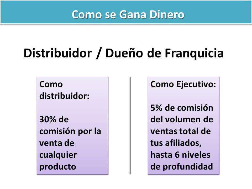 Como se Gana Dinero Distribuidor / Dueño de Franquicia Como distribuidor: 30% de comisión por la venta de cualquier producto Como distribuidor: 30% de