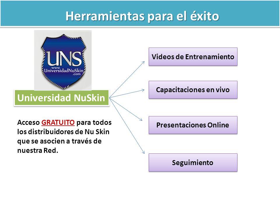 Herramientas para el éxito Universidad NuSkin Videos de Entrenamiento Capacitaciones en vivo Presentaciones Online Seguimiento Acceso GRATUITO para to