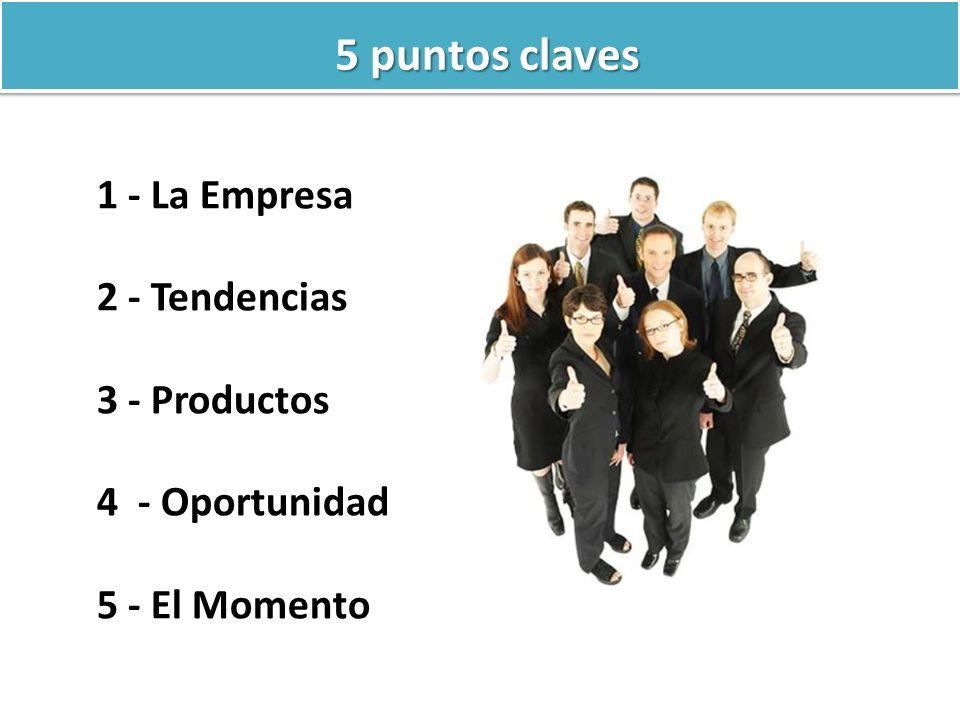 5 puntos claves 1 - La Empresa 2 - Tendencias 3 - Productos 4 - Oportunidad 5 - El Momento