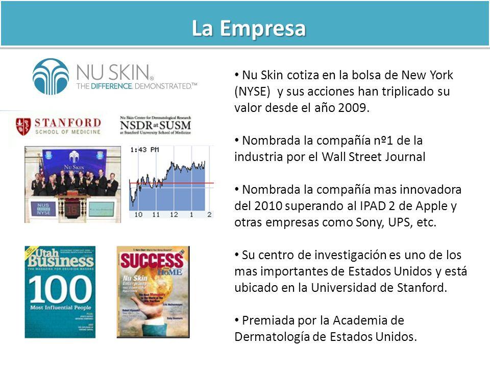 La Empresa Nu Skin cotiza en la bolsa de New York (NYSE) y sus acciones han triplicado su valor desde el año 2009. Nombrada la compañía nº1 de la indu