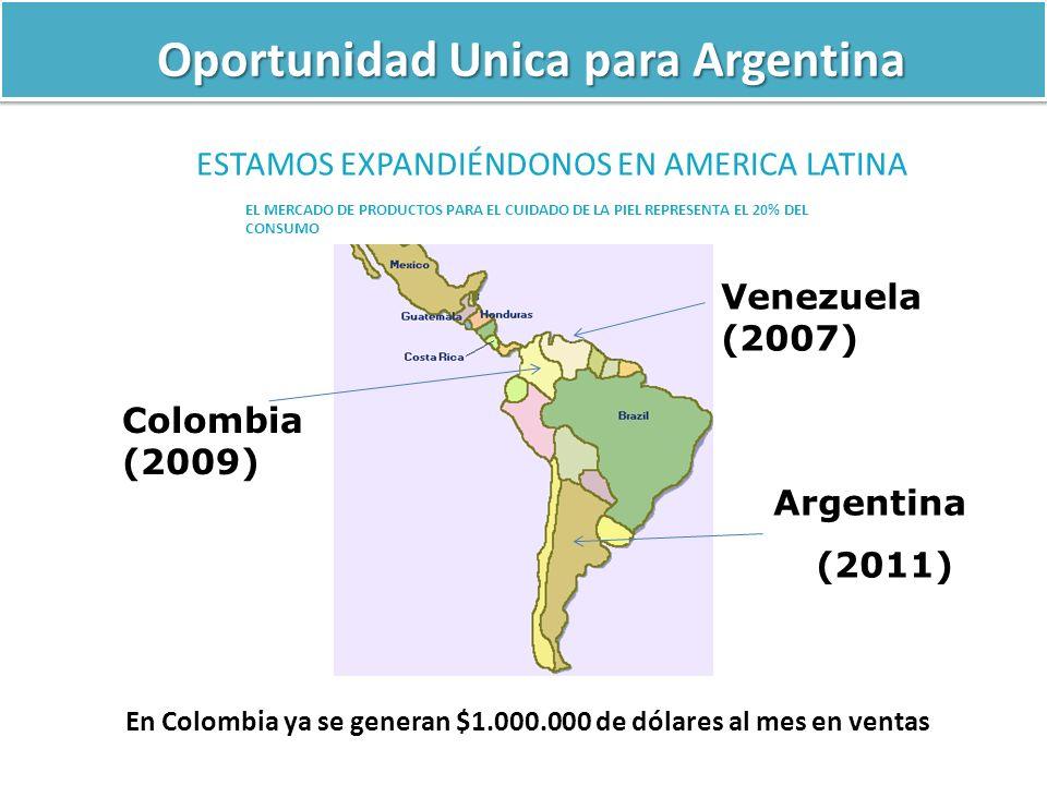 Oportunidad Unica para Argentina Venezuela (2007) Colombia (2009) ESTAMOS EXPANDIÉNDONOS EN AMERICA LATINA EL MERCADO DE PRODUCTOS PARA EL CUIDADO DE