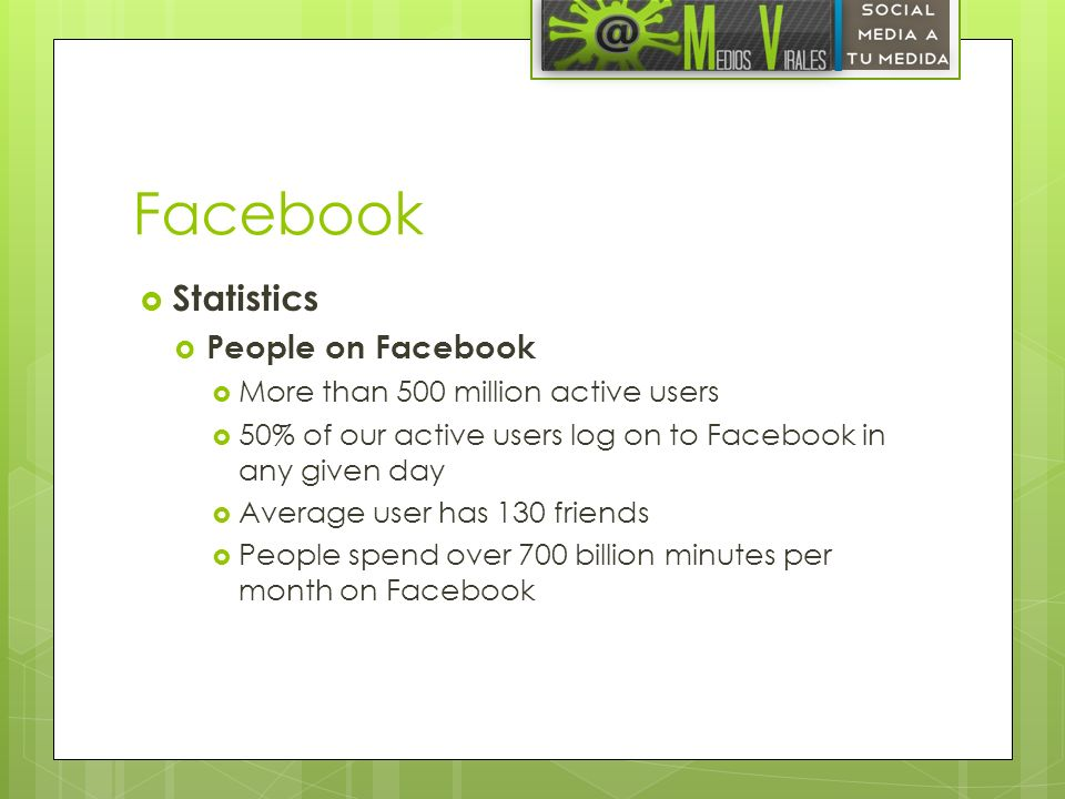 Facebook Statistics People on Facebook More than 500 million active users 50% of our active users log on to Facebook in any given day Average user has