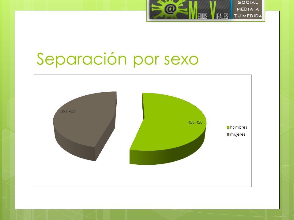 Separación por sexo
