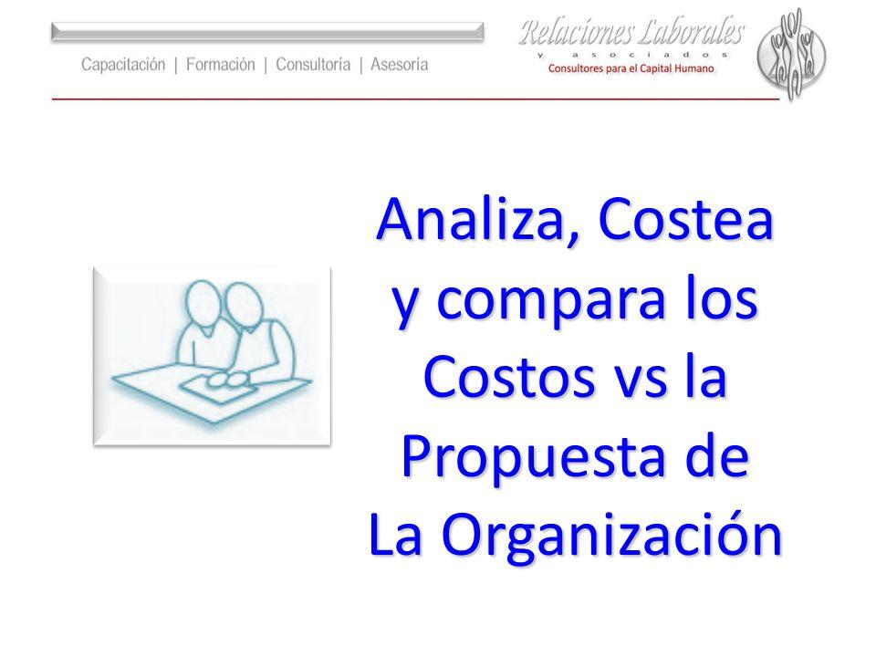 Analiza, Costea y compara los Costos vs la Propuesta de La Organización