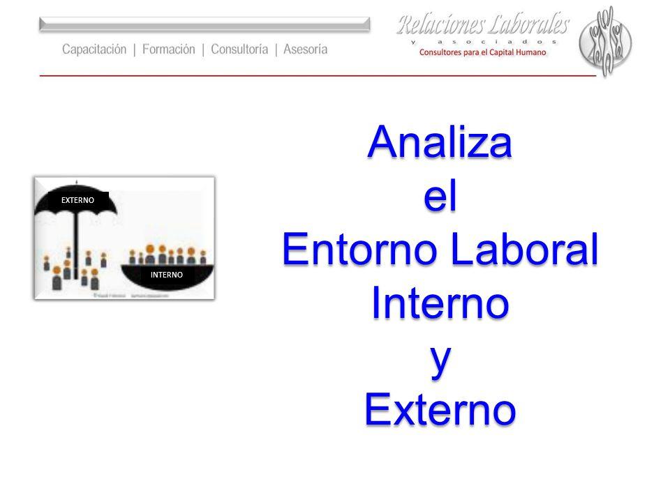 Analizael Entorno Laboral InternoyExterno