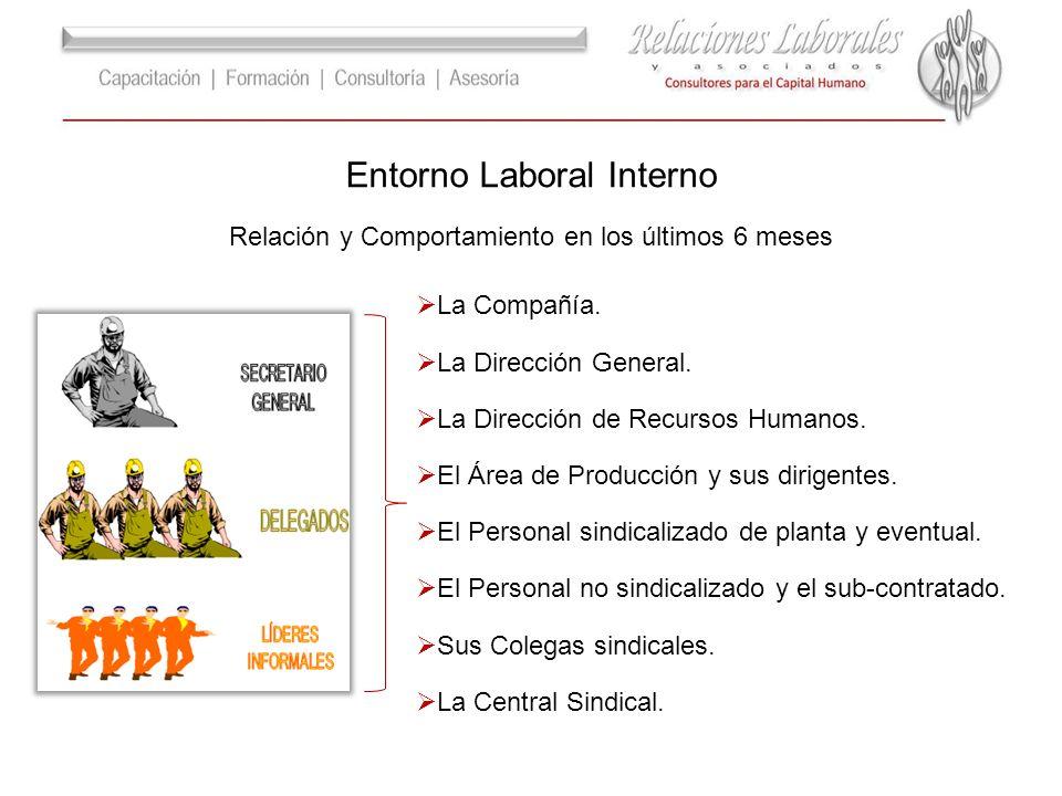 Entorno Laboral Interno La Compañía. La Dirección General. La Dirección de Recursos Humanos. El Área de Producción y sus dirigentes. El Personal sindi
