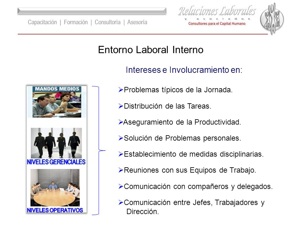 Entorno Laboral Interno Problemas típicos de la Jornada.