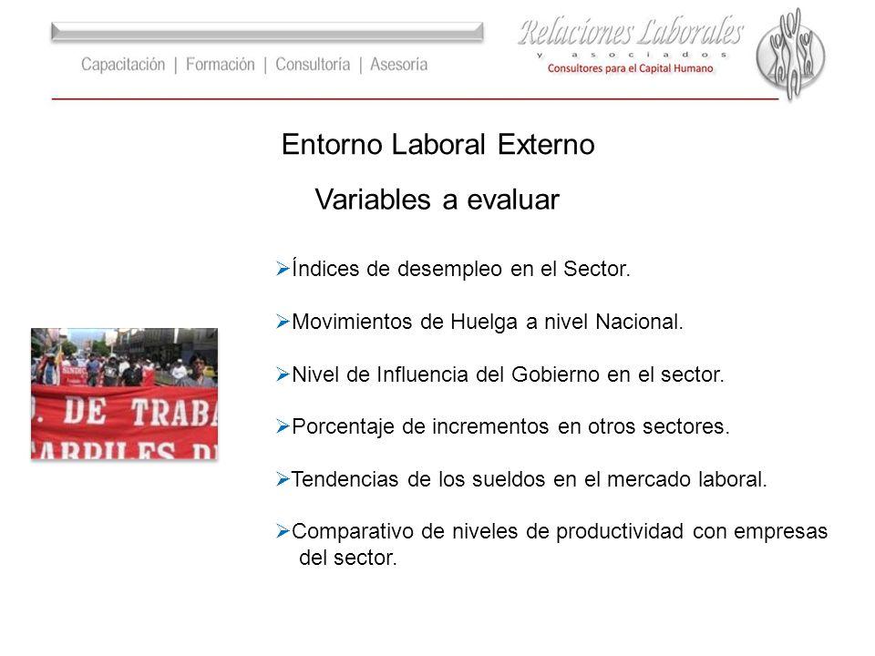 Índices de desempleo en el Sector. Movimientos de Huelga a nivel Nacional. Nivel de Influencia del Gobierno en el sector. Porcentaje de incrementos en