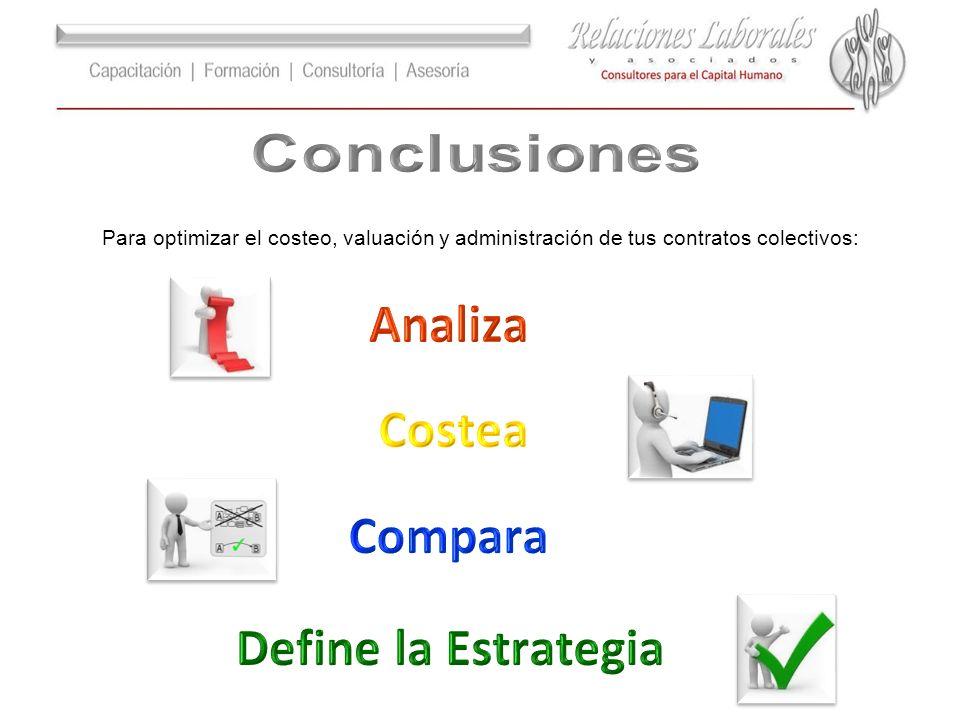 Para optimizar el costeo, valuación y administración de tus contratos colectivos: